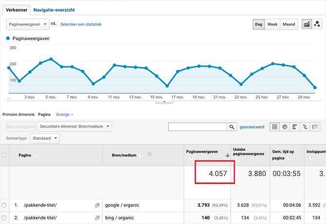screenshot google ranking