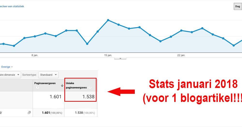 Wil jij 1500 extra bezoekers per maand op je site?