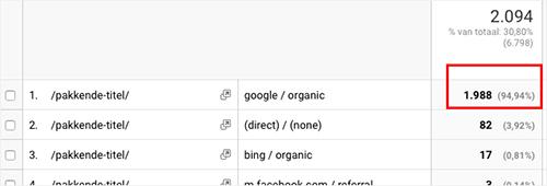 tabel bezoekers blog via google