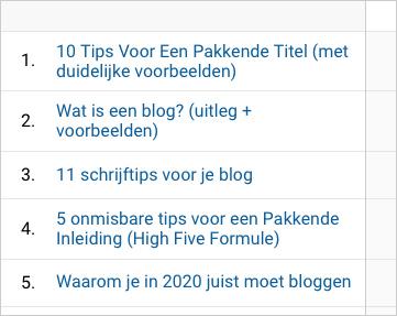 top 5 titels van blogkracht (analytics)